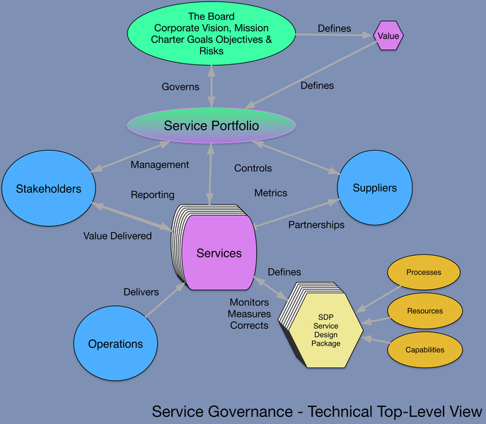 File:Technical Detail.png